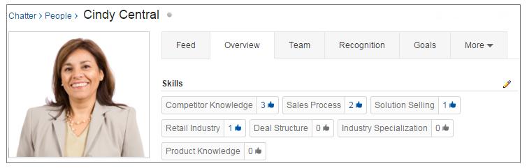 Work.com Skills