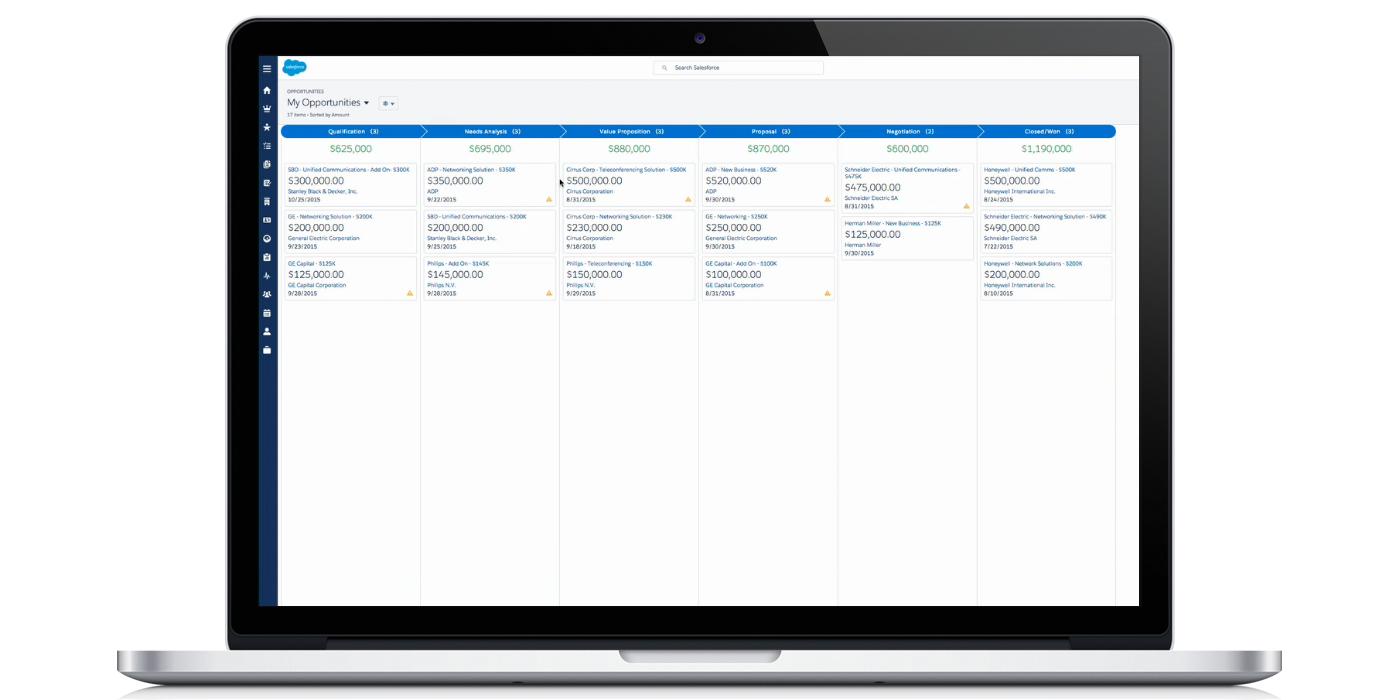 Salesforce Lightning Pipeline Board