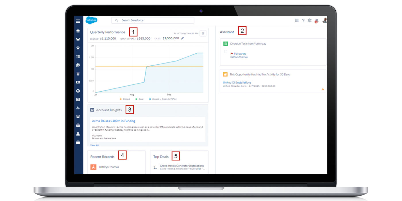 trailhead lightning experience for sales reps home