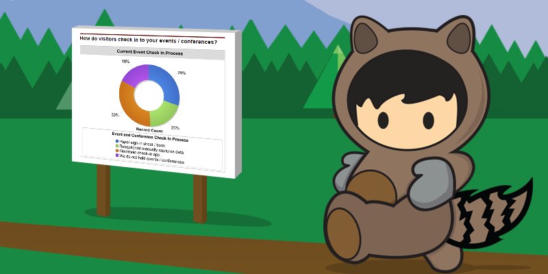 trailhead review reports and dashboards astro