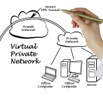 Working Remotely: How to Configure a VPN