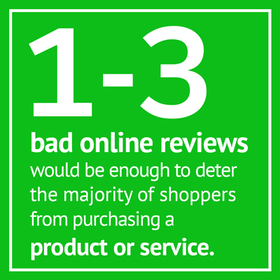Bad Online Reviews