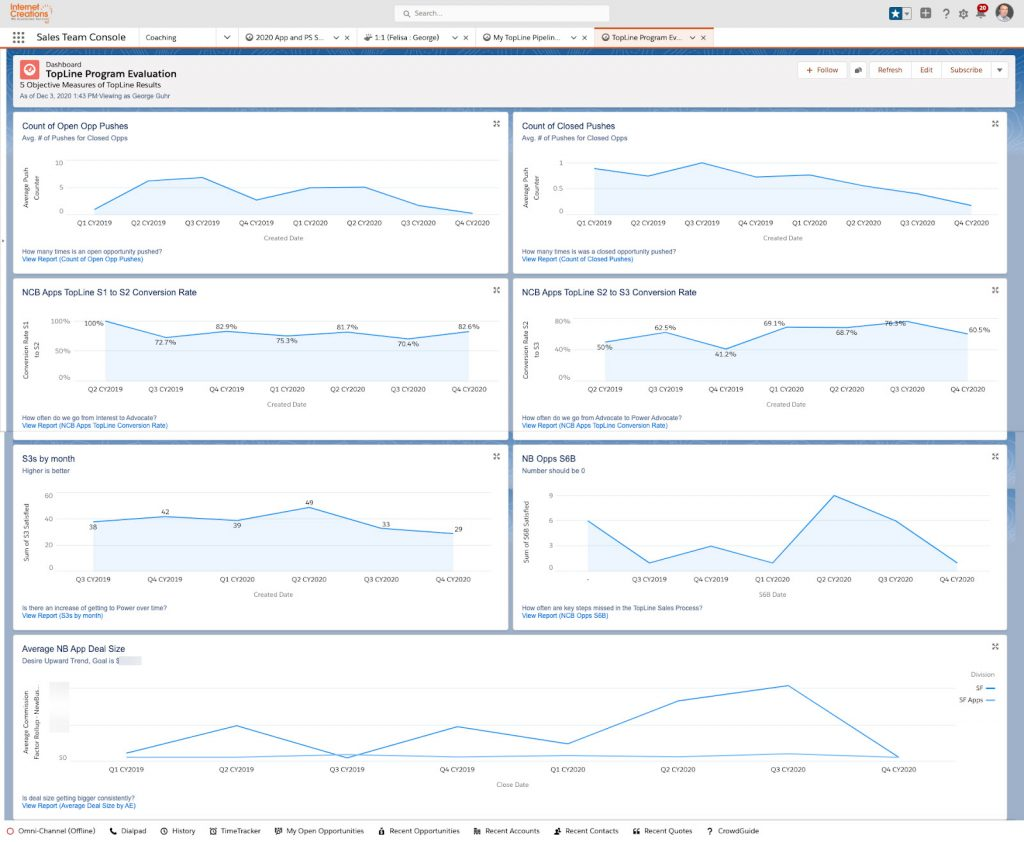 Diagnostics Dashboard